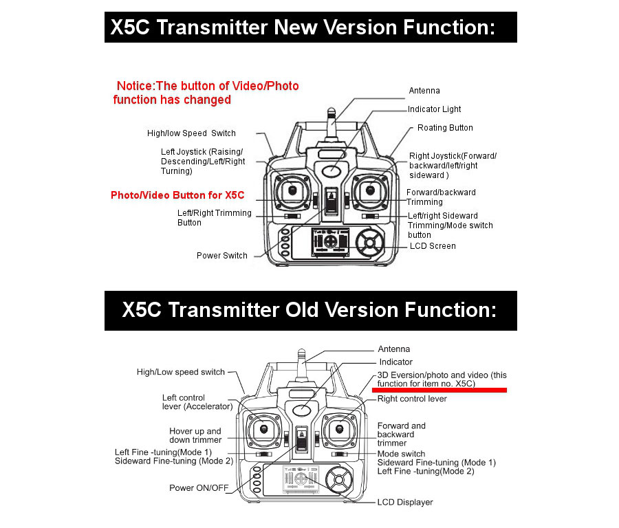 Transmiter-Quadcopter-Syma-X5C-1-RC-Upgraded-Version
