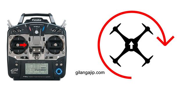 cara menerbangkan quadcopter fungsi yaw rudder